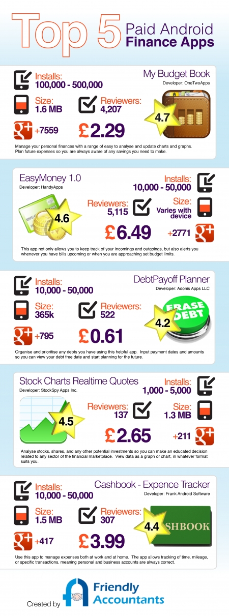 friendly_accountants_-_infographic_top_5_paid_android_finance_apps_450
