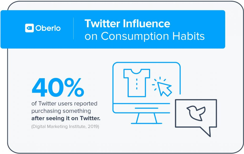 Twitter - a hugely important social media app marketing platform - and a huge influence on consumption habits
