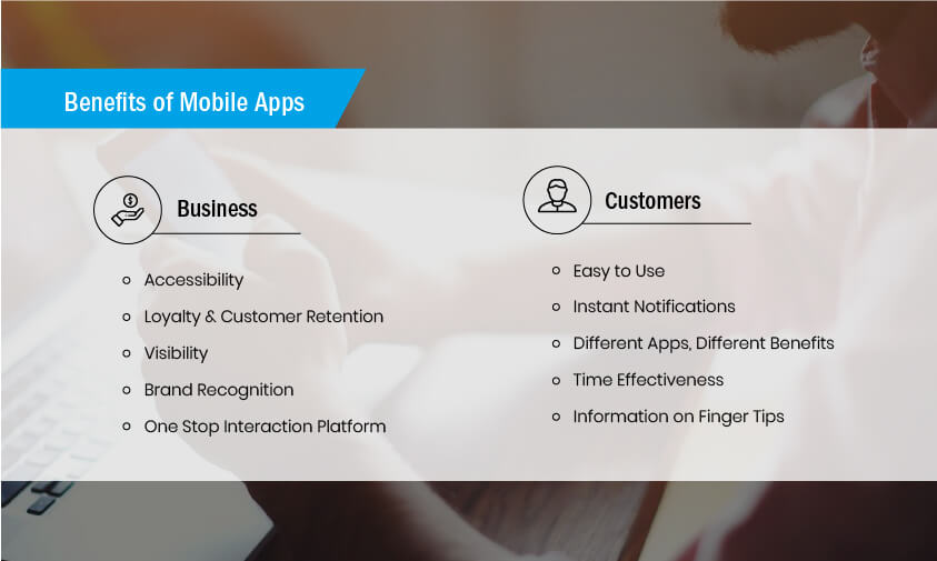 Summary of the benefits of mobile apps for business